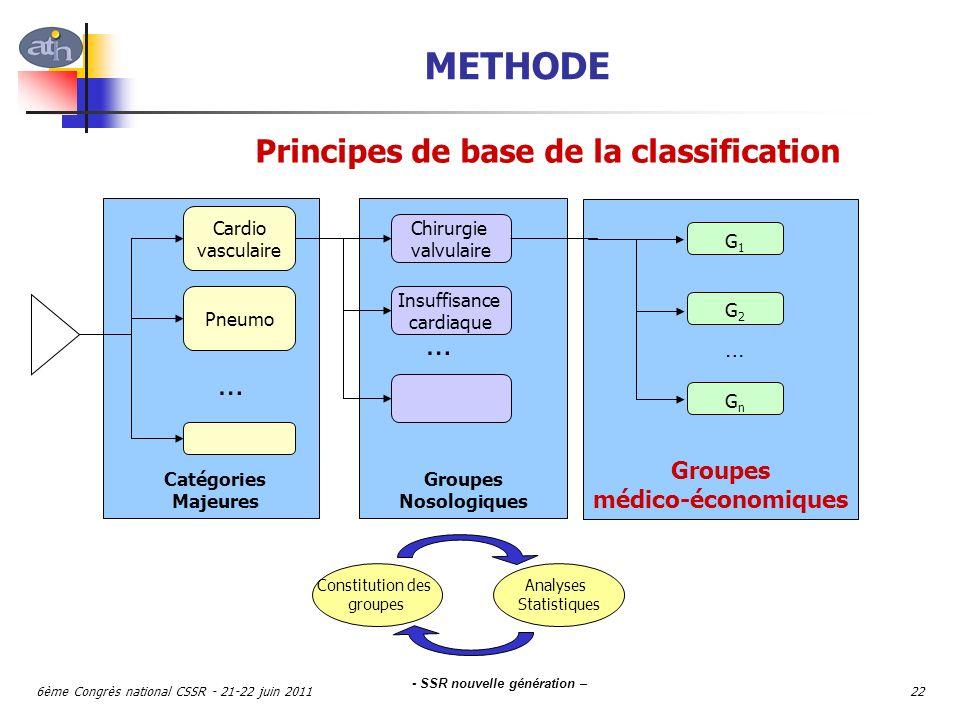 Principes de base de la classification Groupes médico-économiques