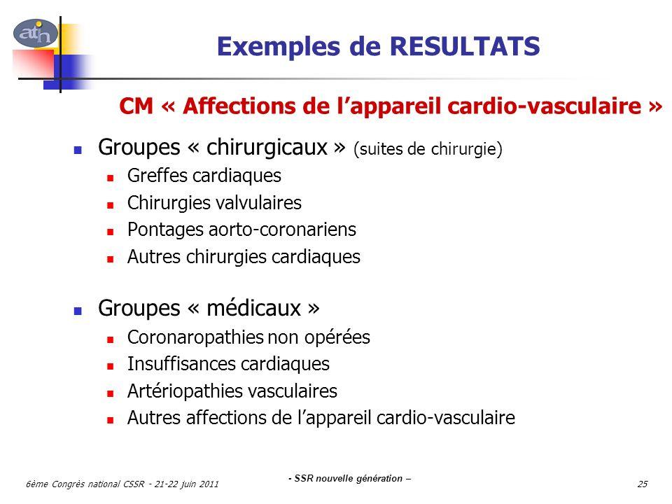 CM « Affections de l'appareil cardio-vasculaire »