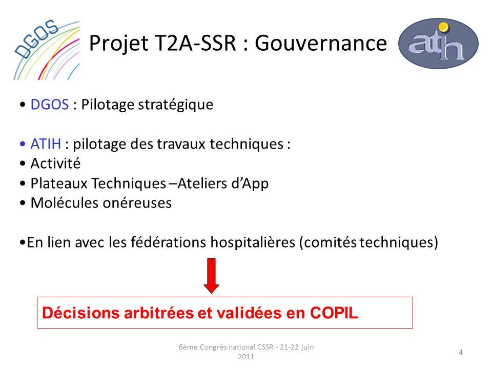 Projet T2A-SSR : Gouvernance