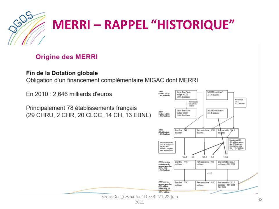 MERRI – RAPPEL HISTORIQUE