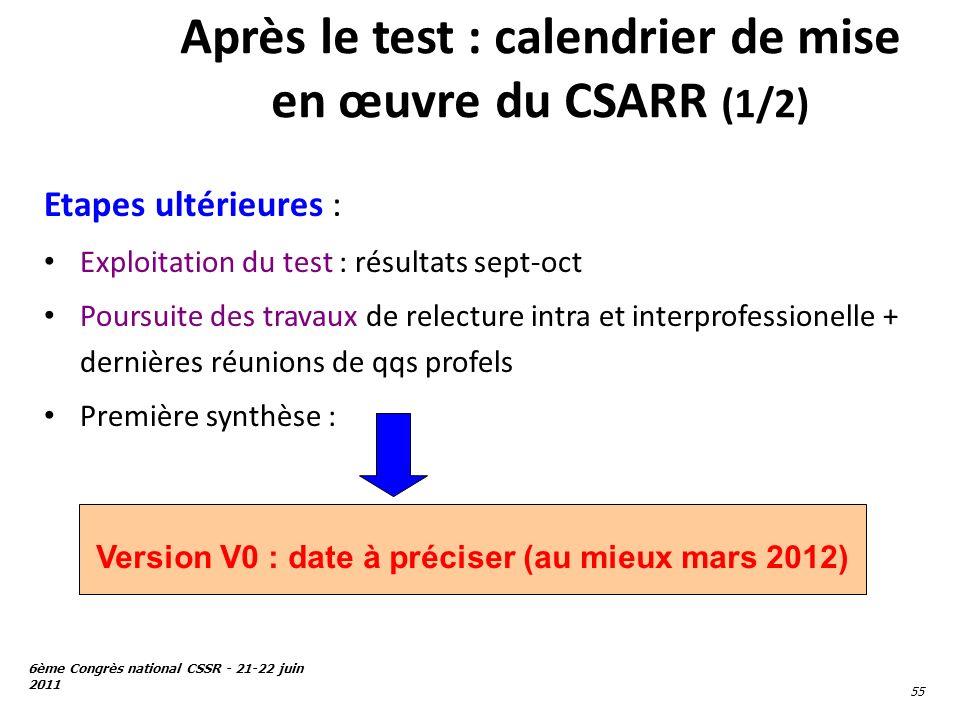 Après le test : calendrier de mise en œuvre du CSARR (1/2)