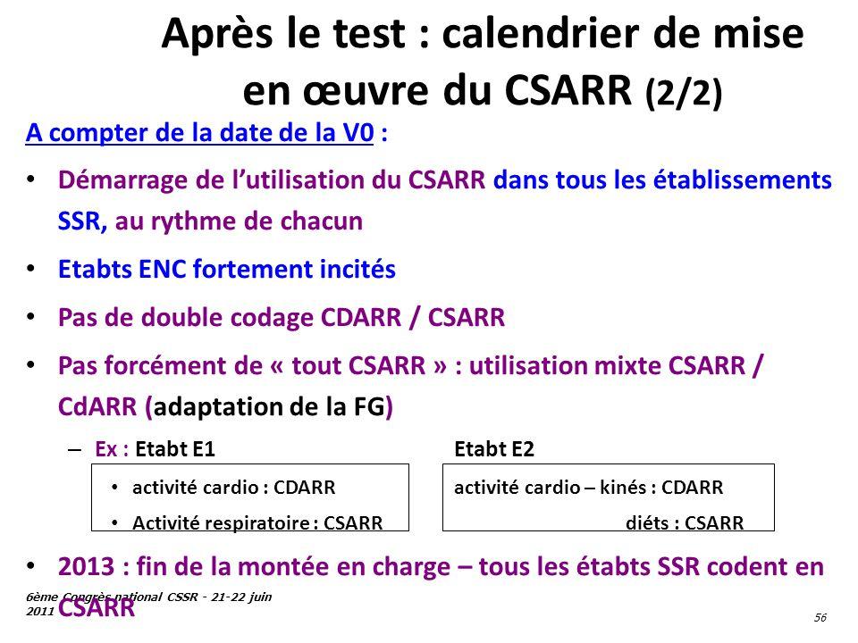 Après le test : calendrier de mise en œuvre du CSARR (2/2)