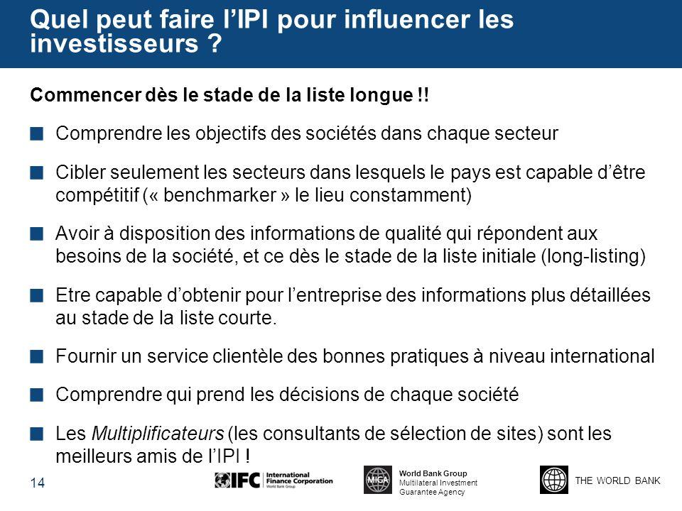 Quel peut faire l'IPI pour influencer les investisseurs