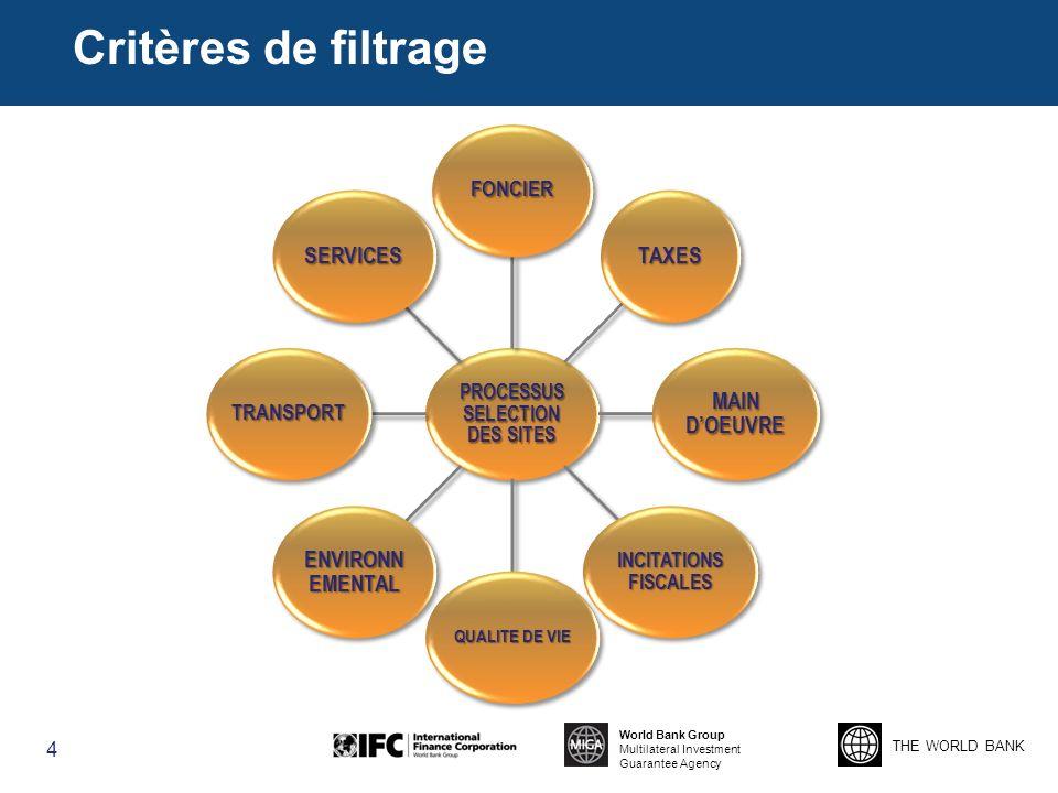 Critères de filtrage TAXES MAIN D'OEUVRE ENVIRONNEMENTAL SERVICES