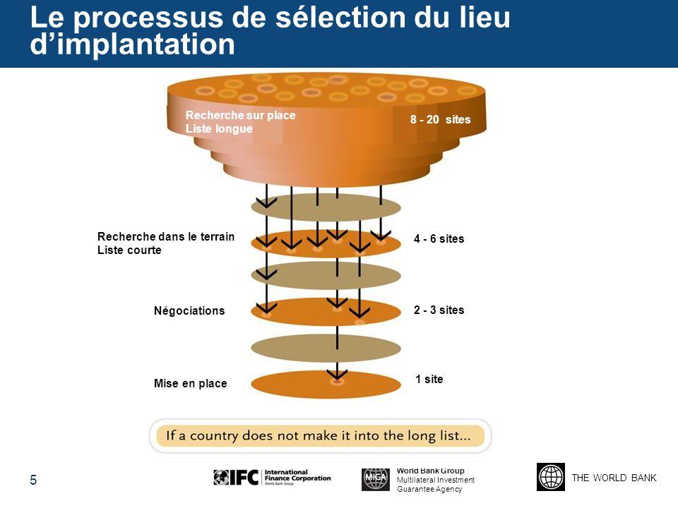 Le processus de sélection du lieu d'implantation