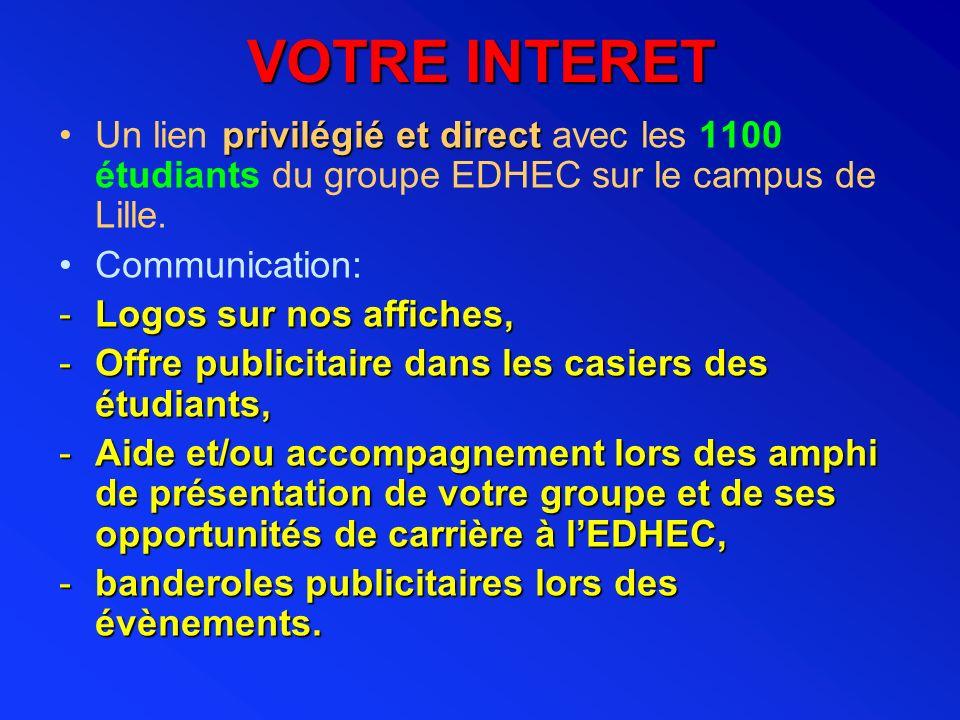 VOTRE INTERET Un lien privilégié et direct avec les 1100 étudiants du groupe EDHEC sur le campus de Lille.