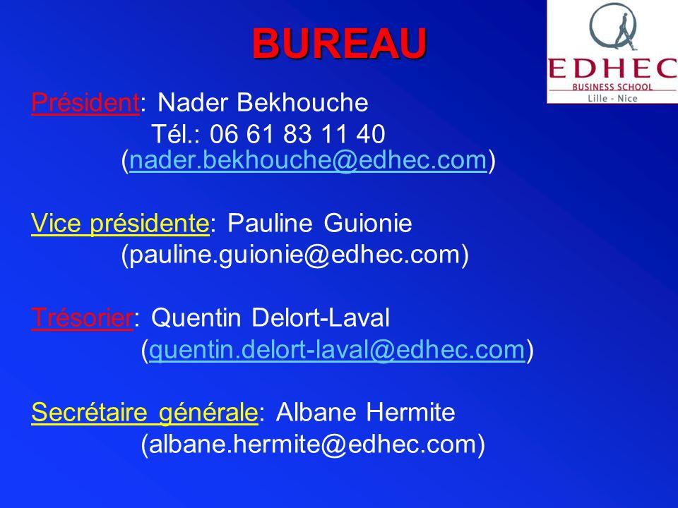 BUREAU Président: Nader Bekhouche