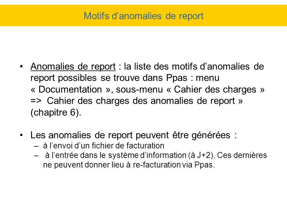 Motifs d'anomalies de report