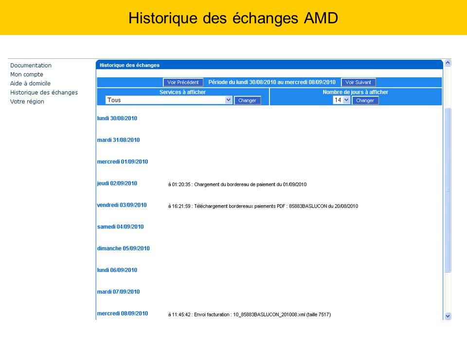 Historique des échanges AMD