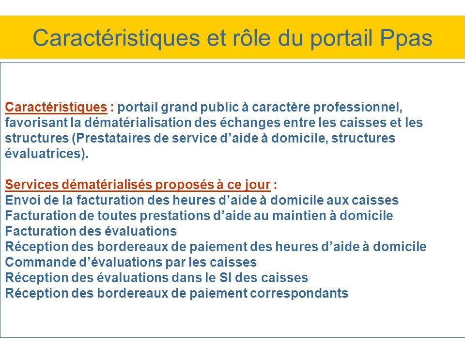 Caractéristiques et rôle du portail Ppas