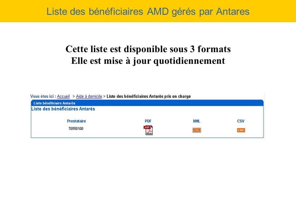 Liste des bénéficiaires AMD gérés par Antares