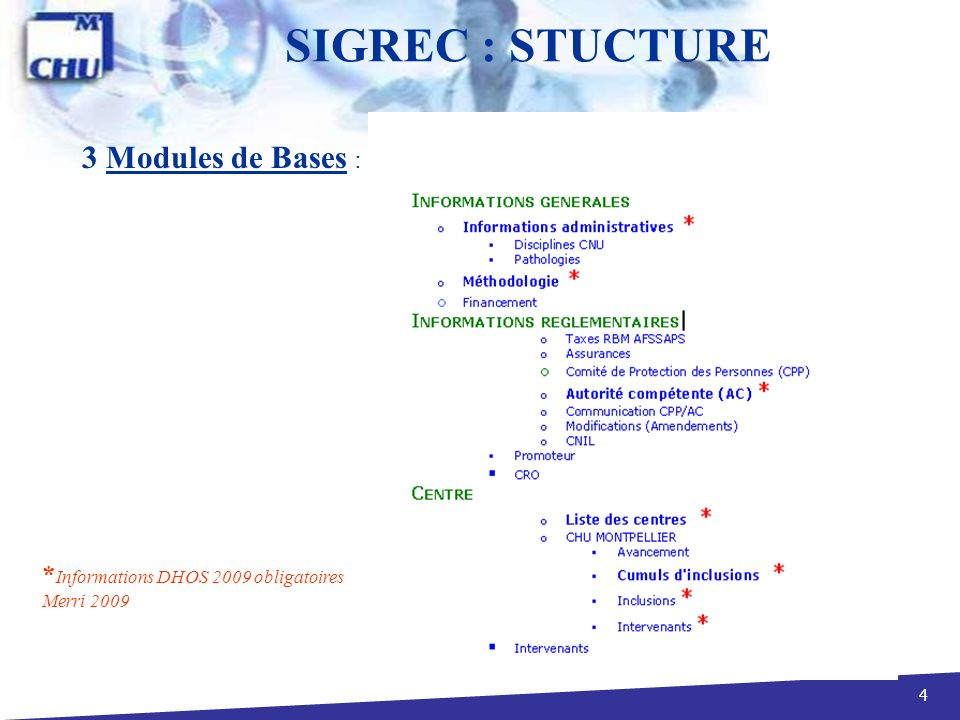 SIGREC : STUCTURE 3 Modules de Bases :