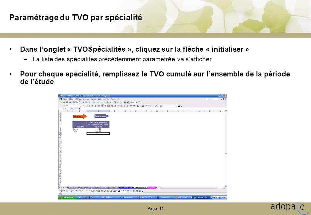 Paramétrage du TVO par spécialité