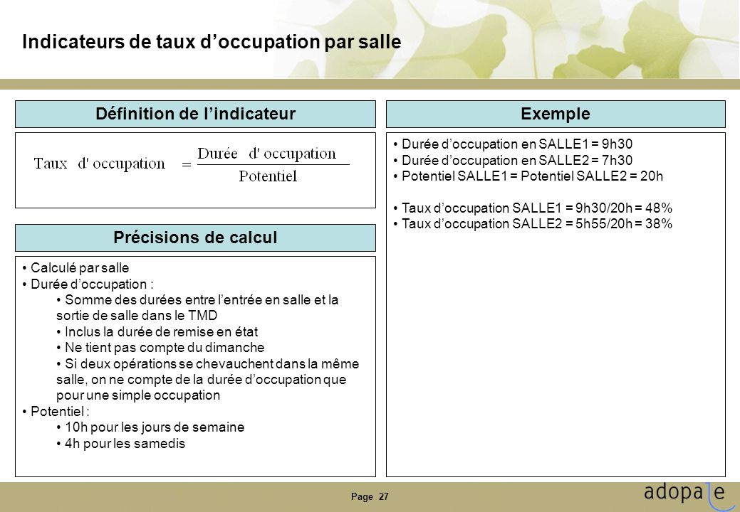 Indicateurs de taux d'occupation par salle