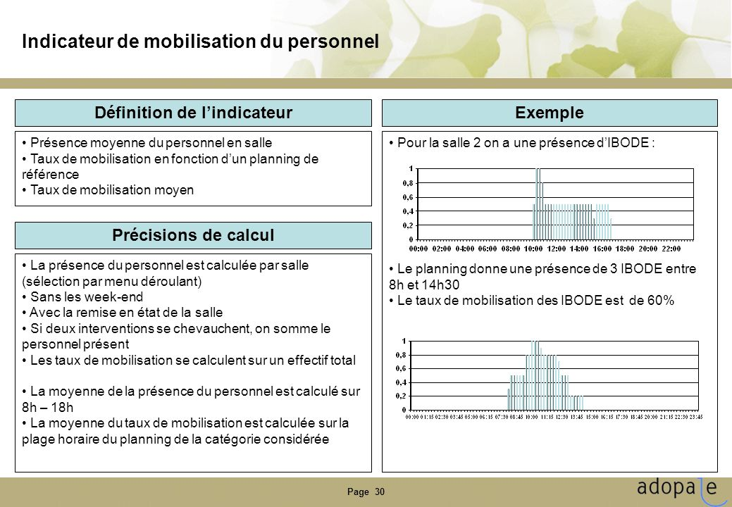 Indicateur de mobilisation du personnel