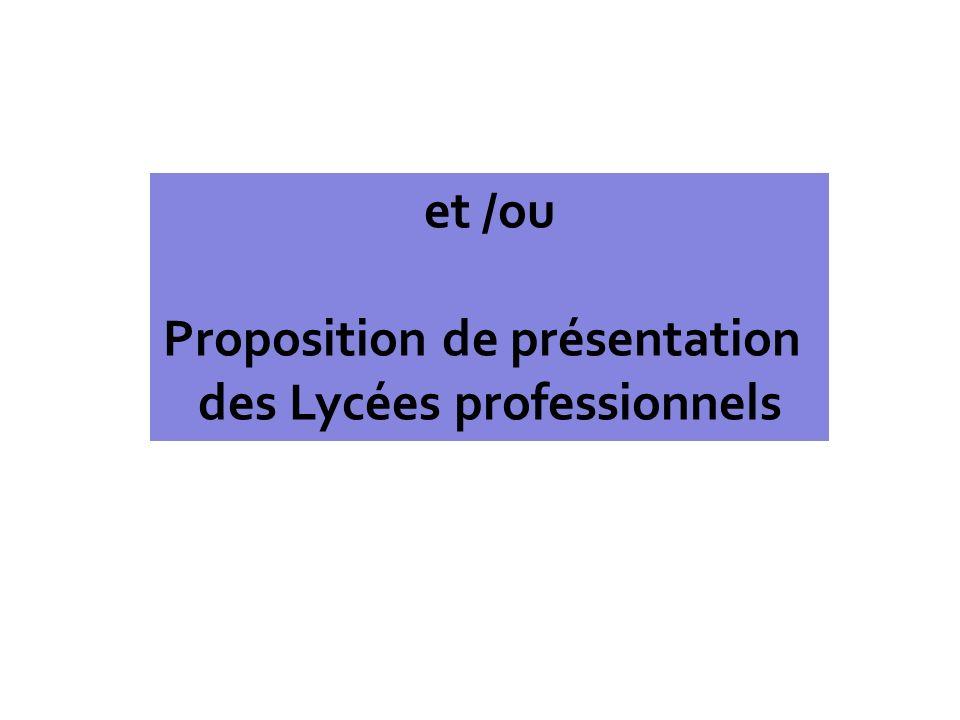 Proposition de présentation des Lycées professionnels