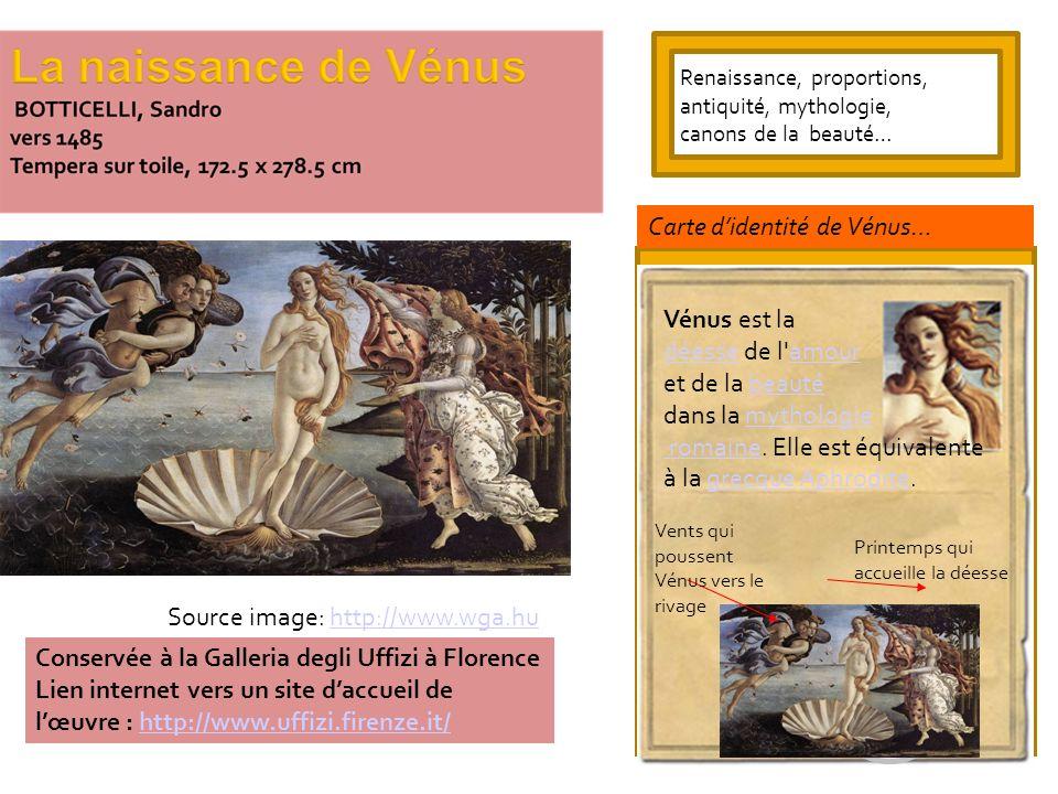 Carte d'identité de Vénus…