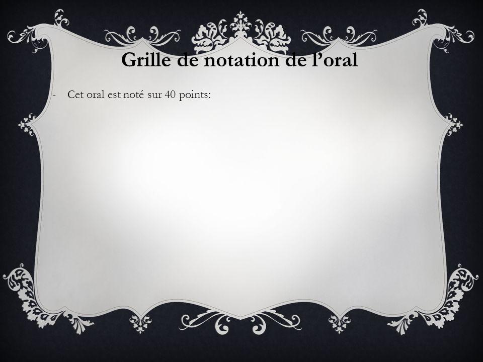 Grille de notation de l'oral