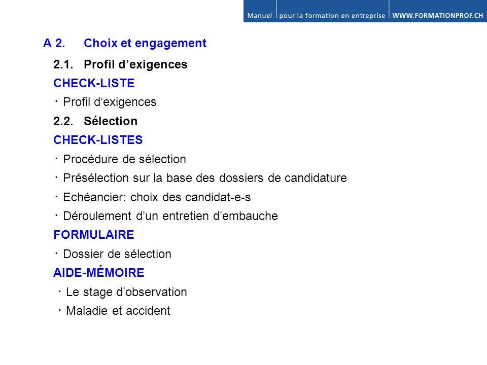 A 2. Choix et engagement 2.1. Profil d'exigences. CHECK-LISTE. ・ Profil d'exigences. 2.2. Sélection.