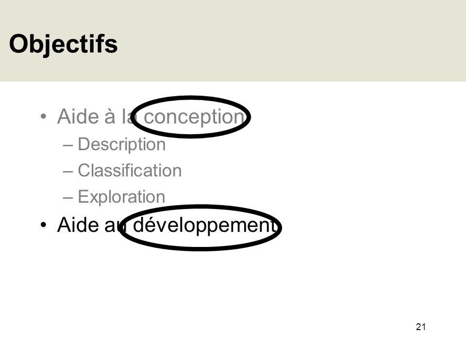 Objectifs Aide à la conception Aide au développement Description