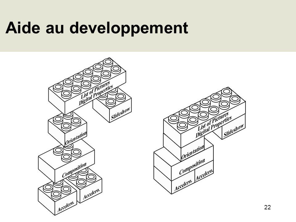 Aide au developpement