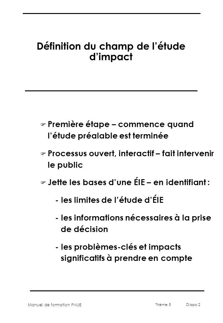 Définition du champ de l'étude d'impact