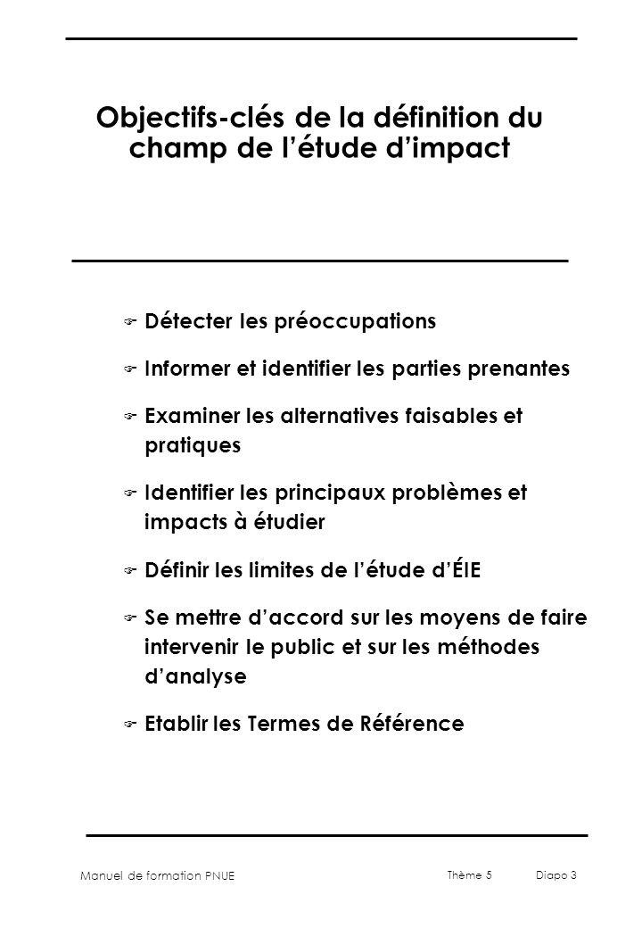 Objectifs-clés de la définition du champ de l'étude d'impact