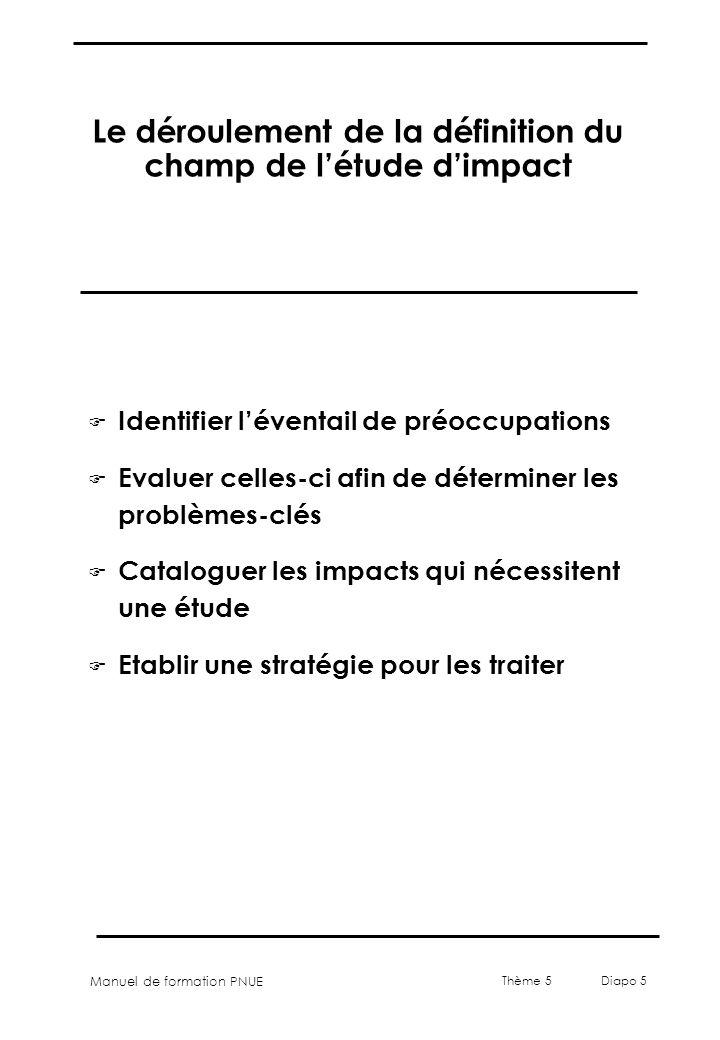 Le déroulement de la définition du champ de l'étude d'impact