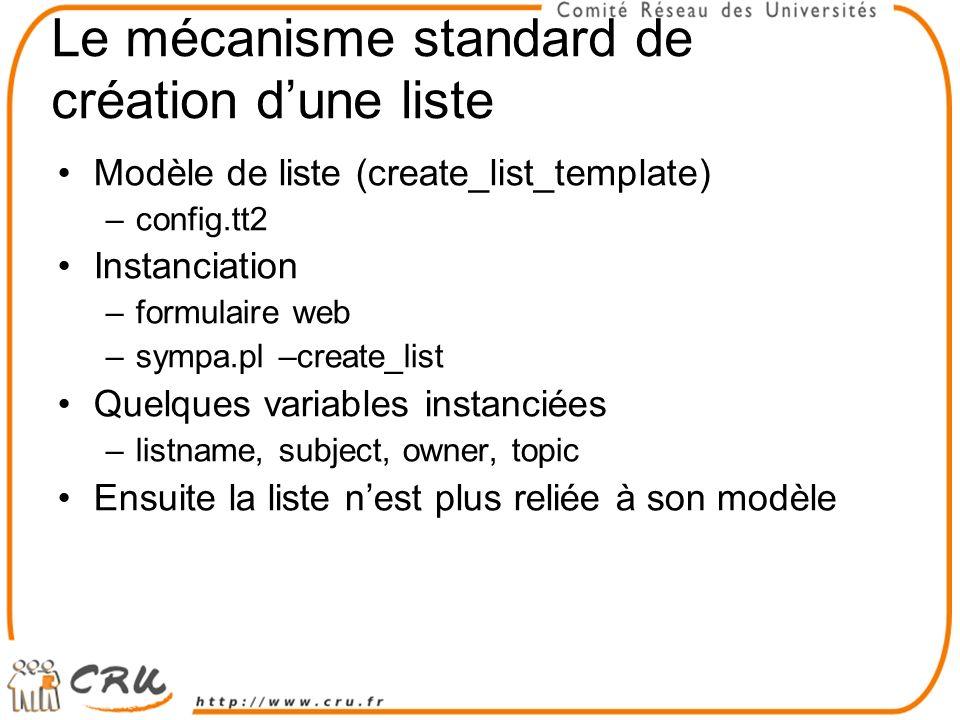 Le mécanisme standard de création d'une liste