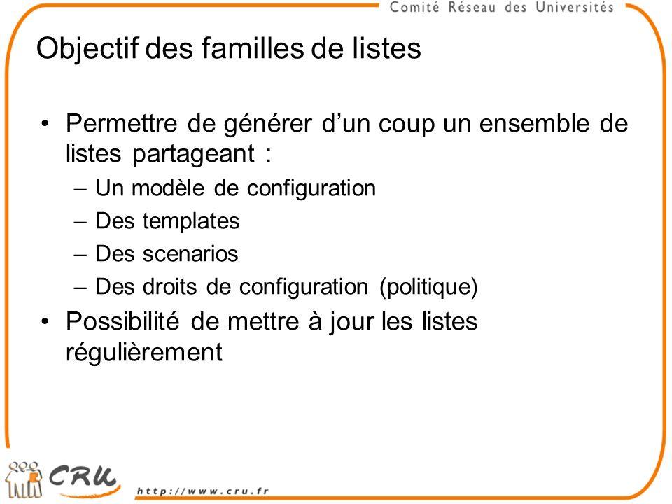 Objectif des familles de listes