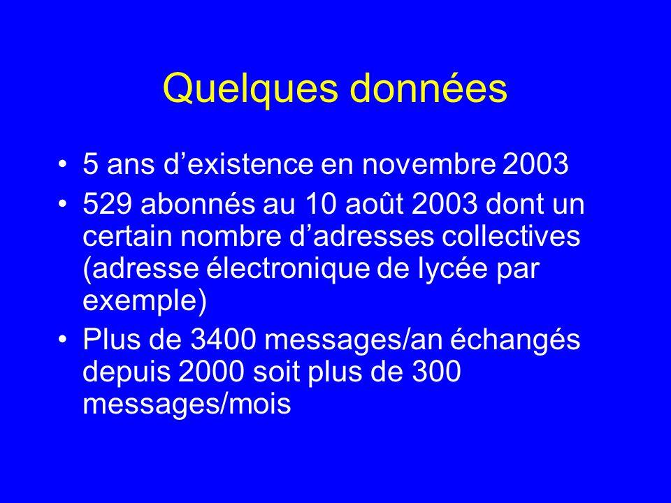Quelques données 5 ans d'existence en novembre 2003