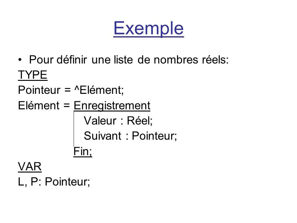 Exemple Pour définir une liste de nombres réels: TYPE