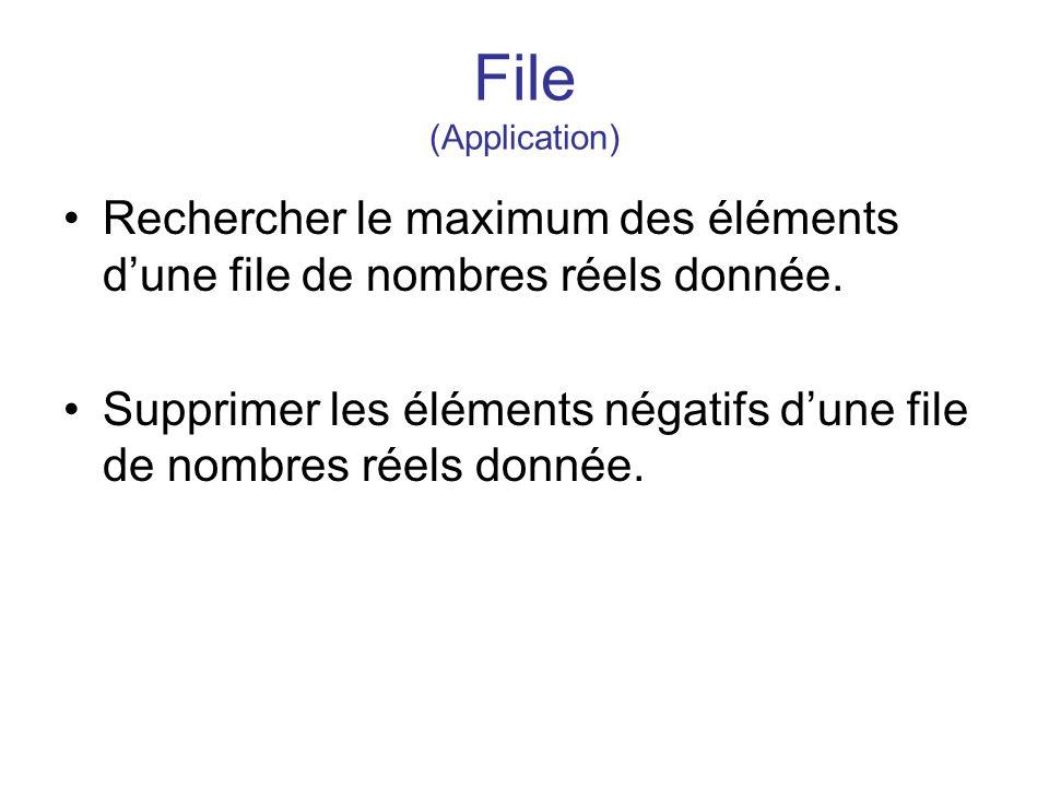 File (Application) Rechercher le maximum des éléments d'une file de nombres réels donnée.