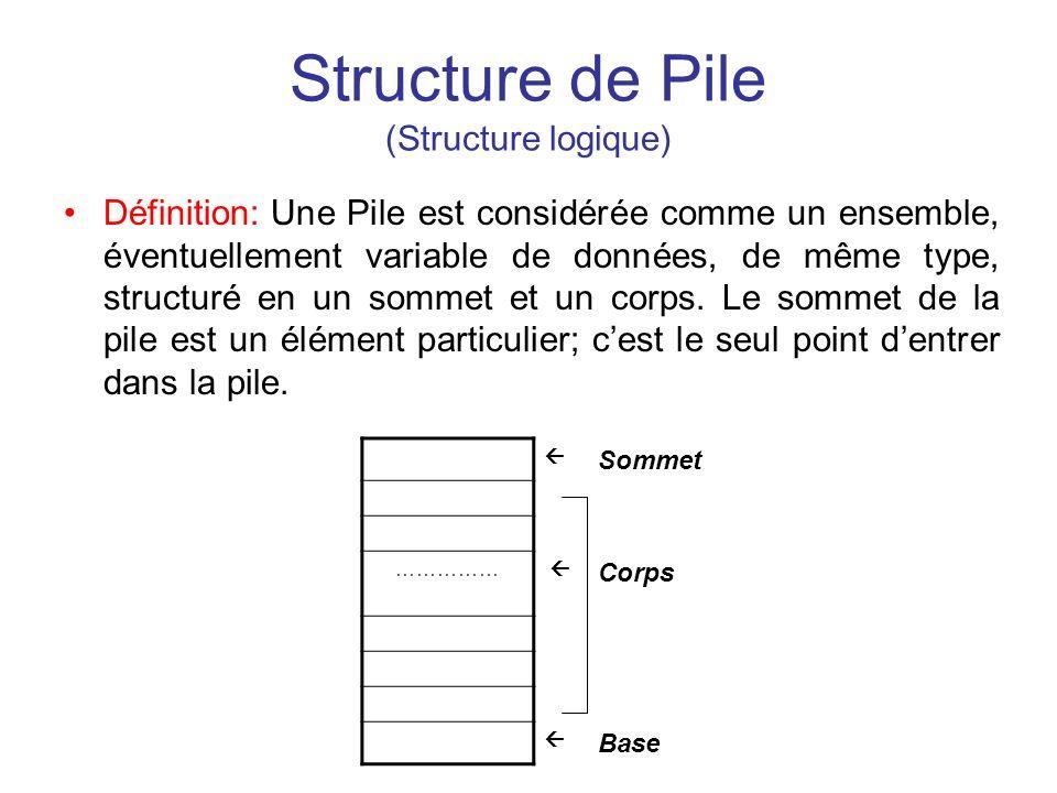 Structure de Pile (Structure logique)
