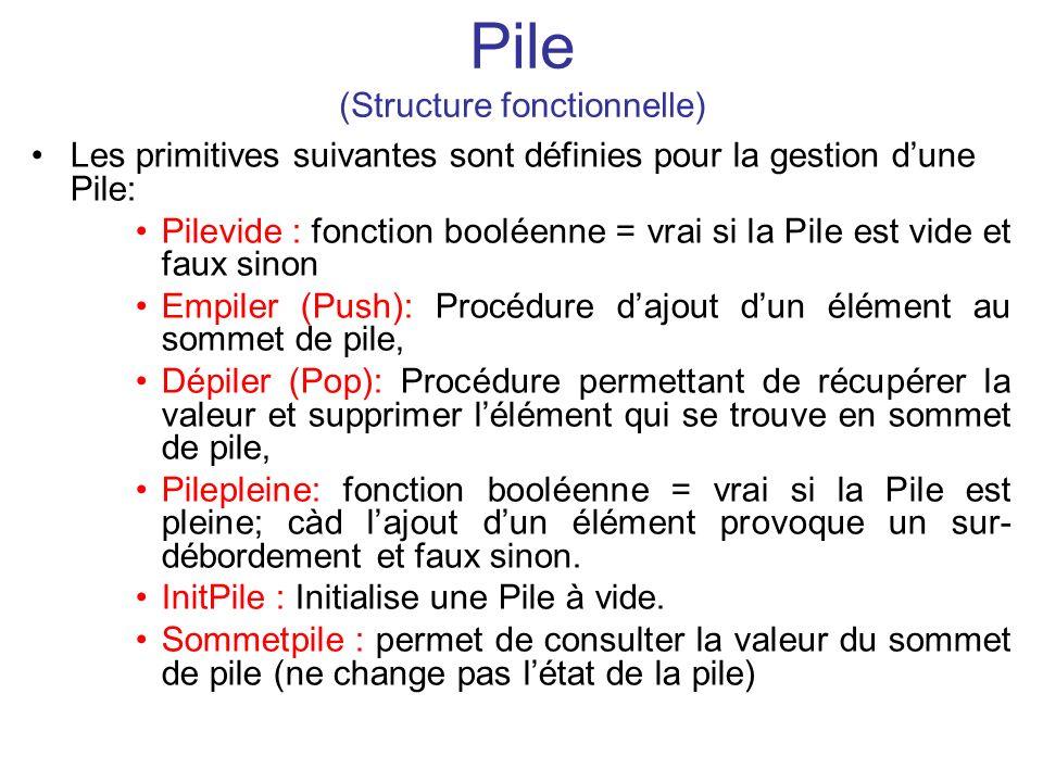 Pile (Structure fonctionnelle)