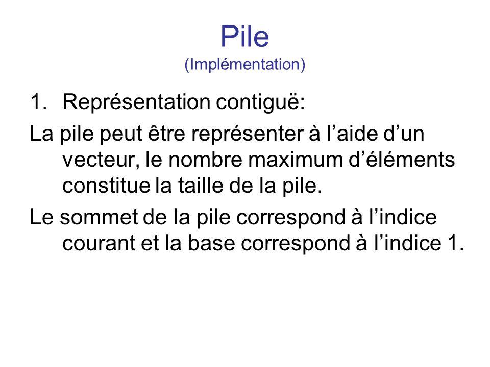 Pile (Implémentation)