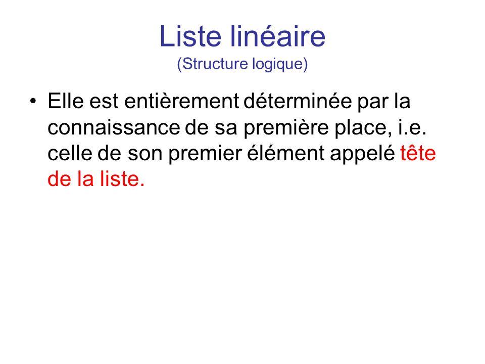 Liste linéaire (Structure logique)
