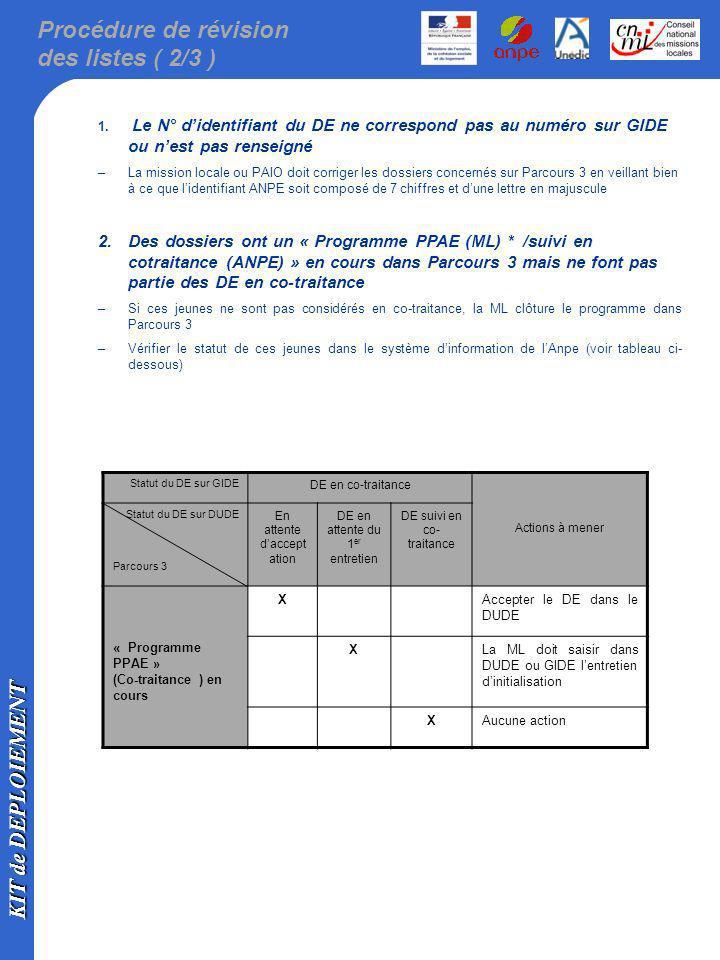 Procédure de révision des listes ( 2/3 )
