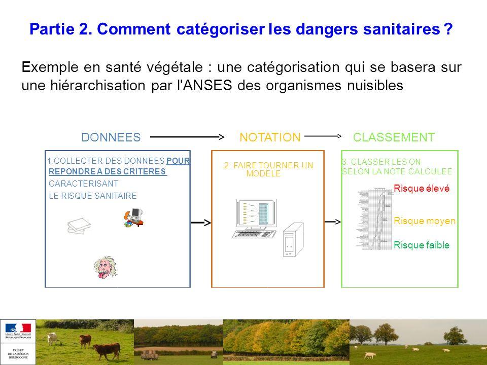 Partie 2. Comment catégoriser les dangers sanitaires