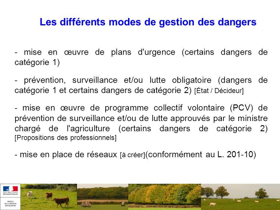 Les différents modes de gestion des dangers