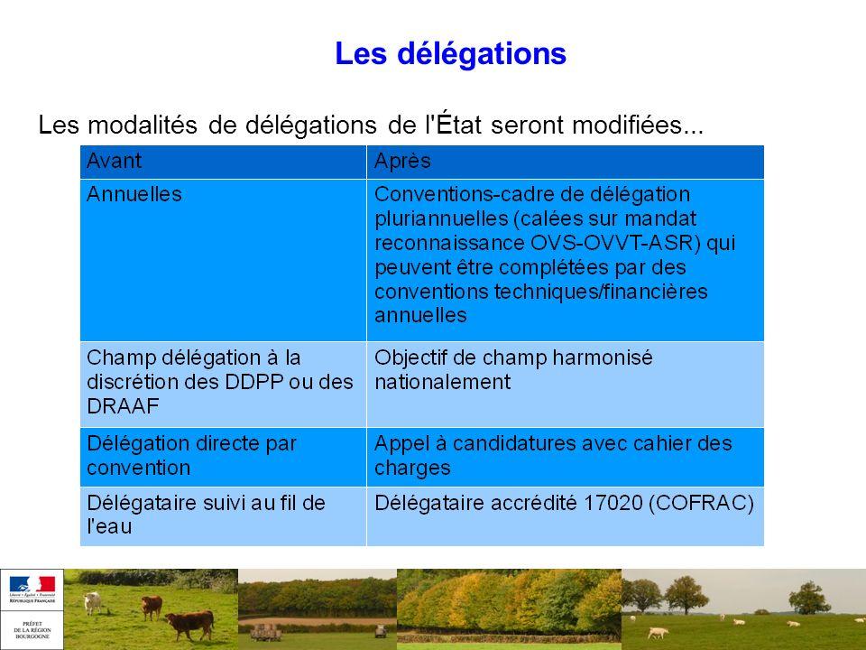 Les délégations Les modalités de délégations de l État seront modifiées...