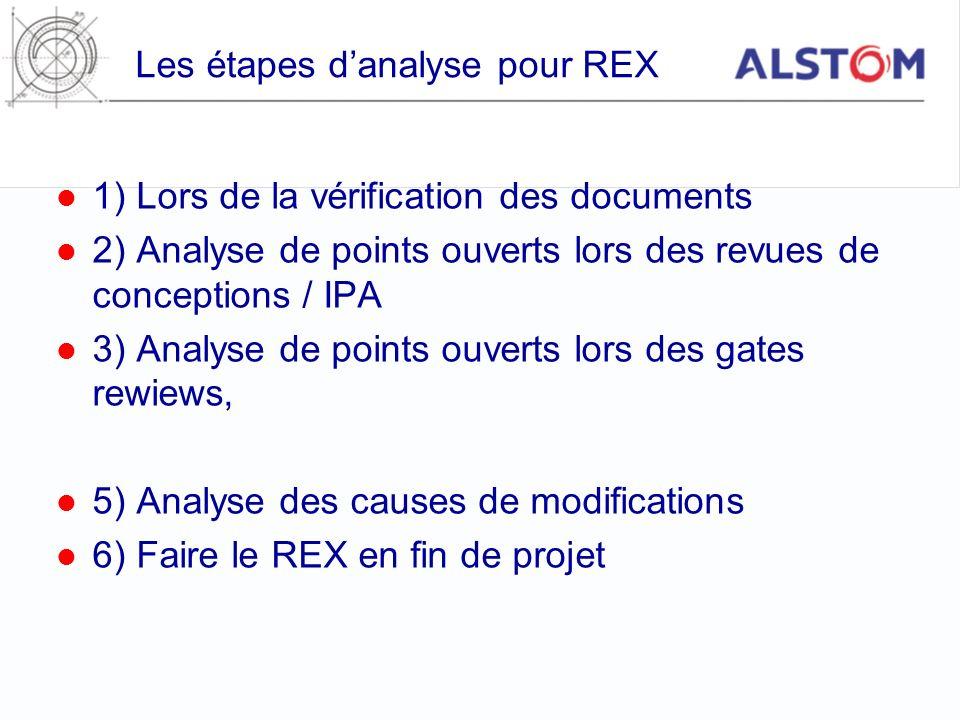 Les étapes d'analyse pour REX