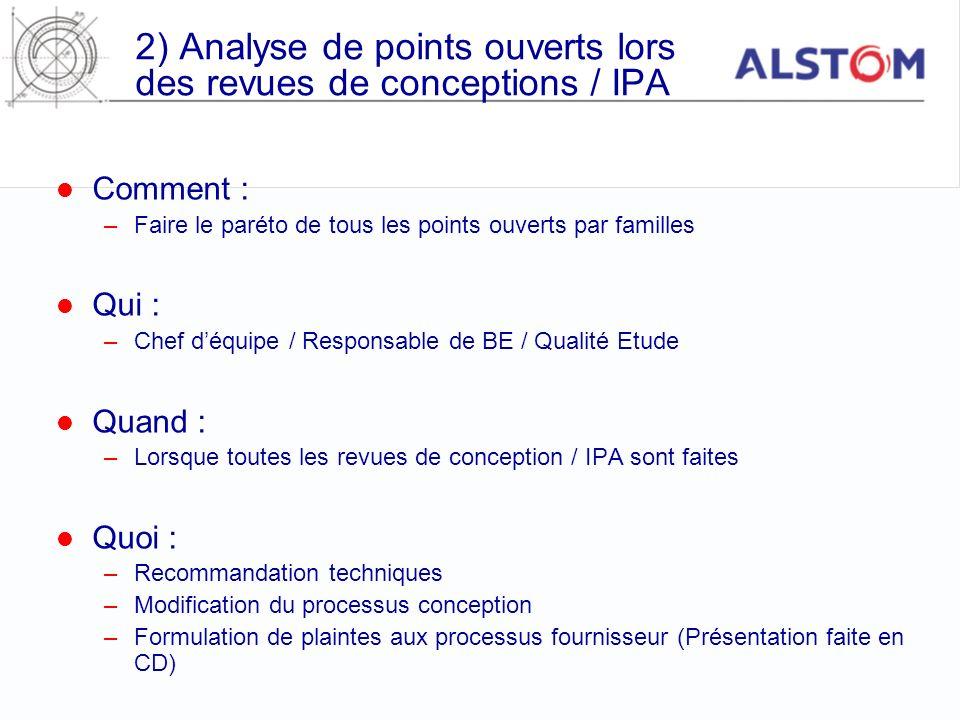 2) Analyse de points ouverts lors des revues de conceptions / IPA