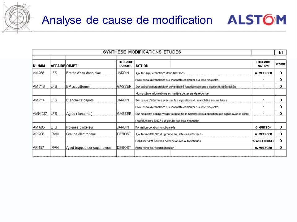 Analyse de cause de modification