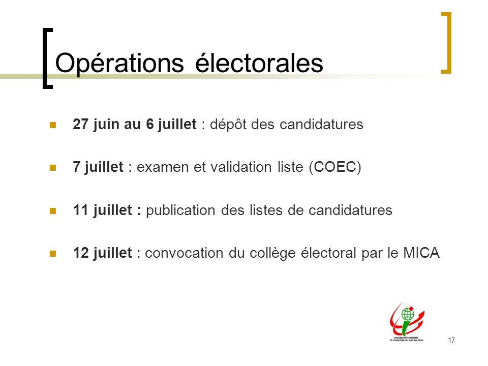 Opérations électorales