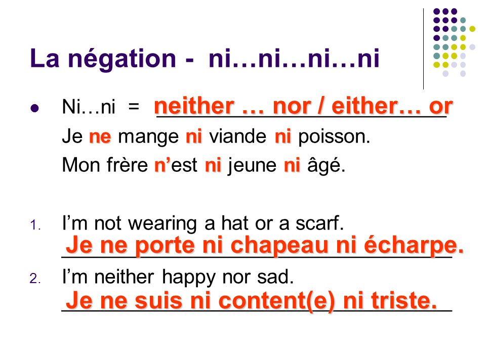 La négation - ni…ni…ni…ni