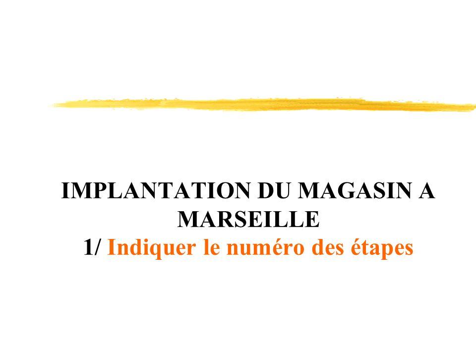 IMPLANTATION DU MAGASIN A MARSEILLE 1/ Indiquer le numéro des étapes