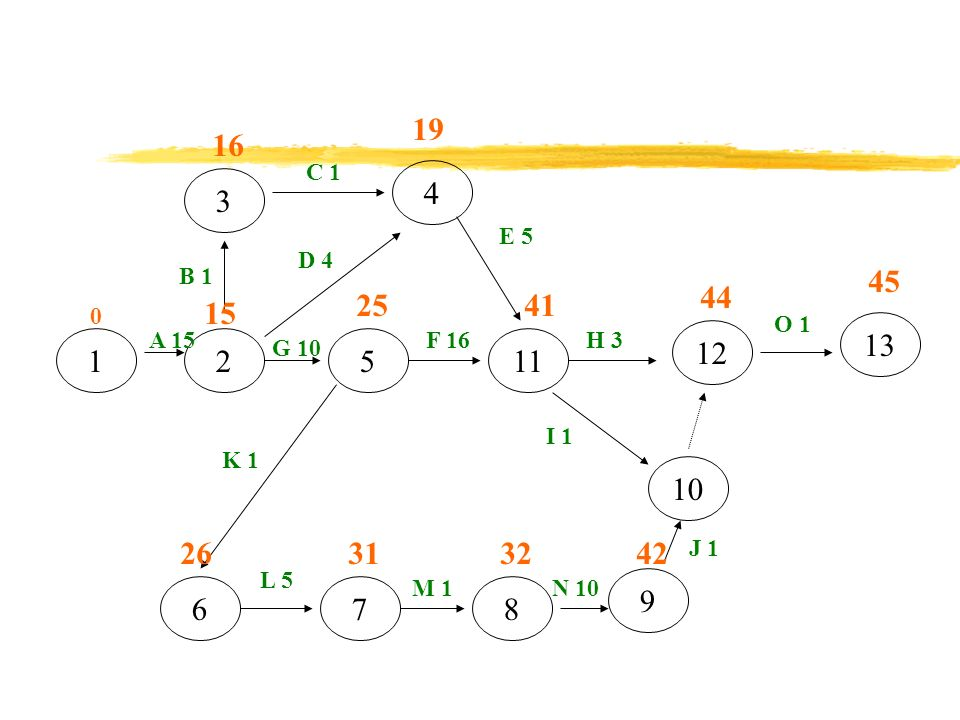19 16. C 1. 4. 3. E 5. D 4. B 1. 45. 44. 25. 41. 15. O 1. 13. A 15. F 16. H 3. 12.