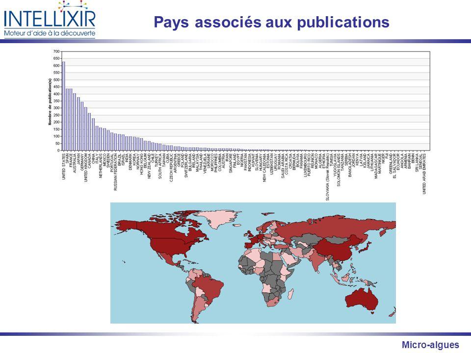Pays associés aux publications