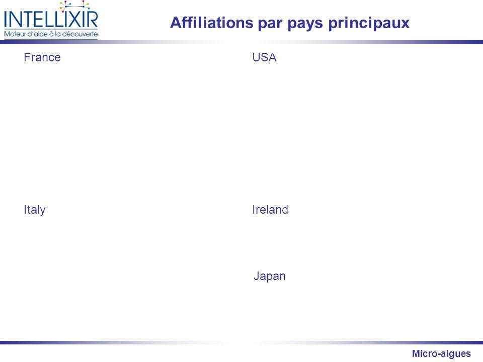 Affiliations par pays principaux